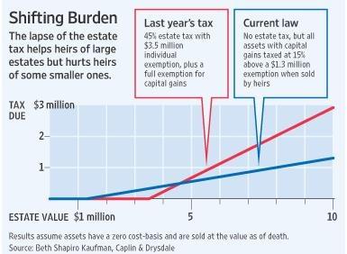 Wall Street Journal 2010-02-13